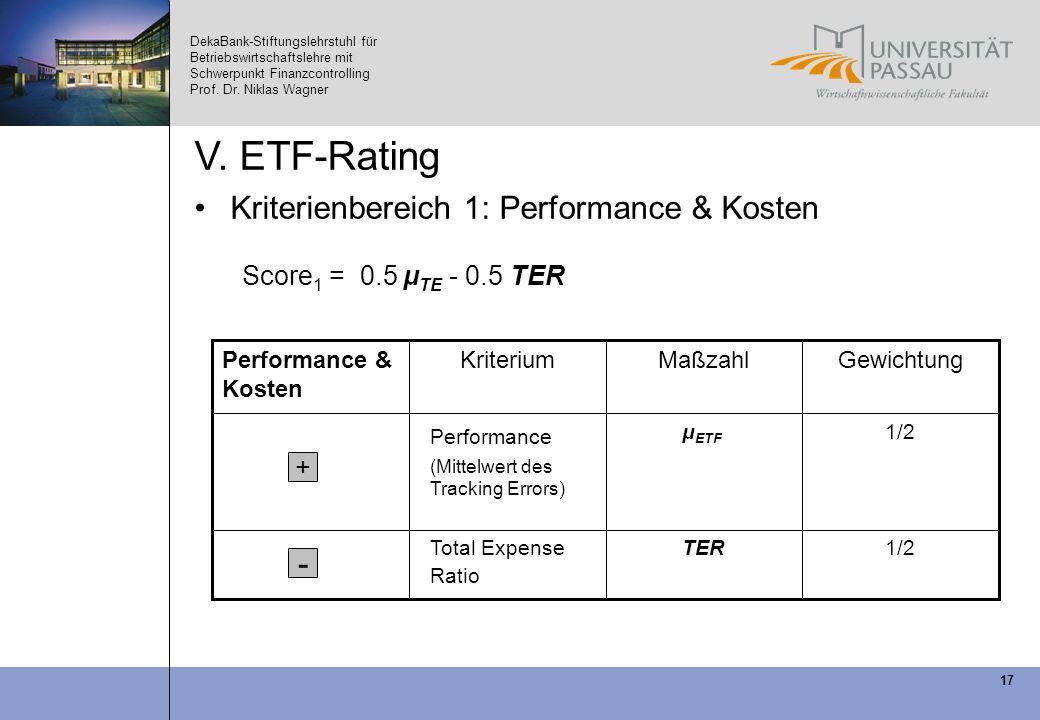 DekaBank-Stiftungslehrstuhl für Betriebswirtschaftslehre mit Schwerpunkt Finanzcontrolling Prof. Dr. Niklas Wagner 17 V. ETF-Rating Kriterienbereich 1