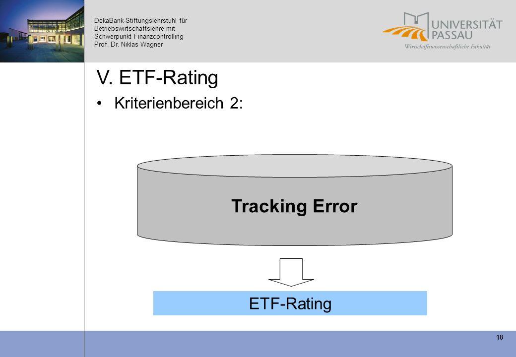 DekaBank-Stiftungslehrstuhl für Betriebswirtschaftslehre mit Schwerpunkt Finanzcontrolling Prof. Dr. Niklas Wagner 18 V. ETF-Rating Kriterienbereich 2