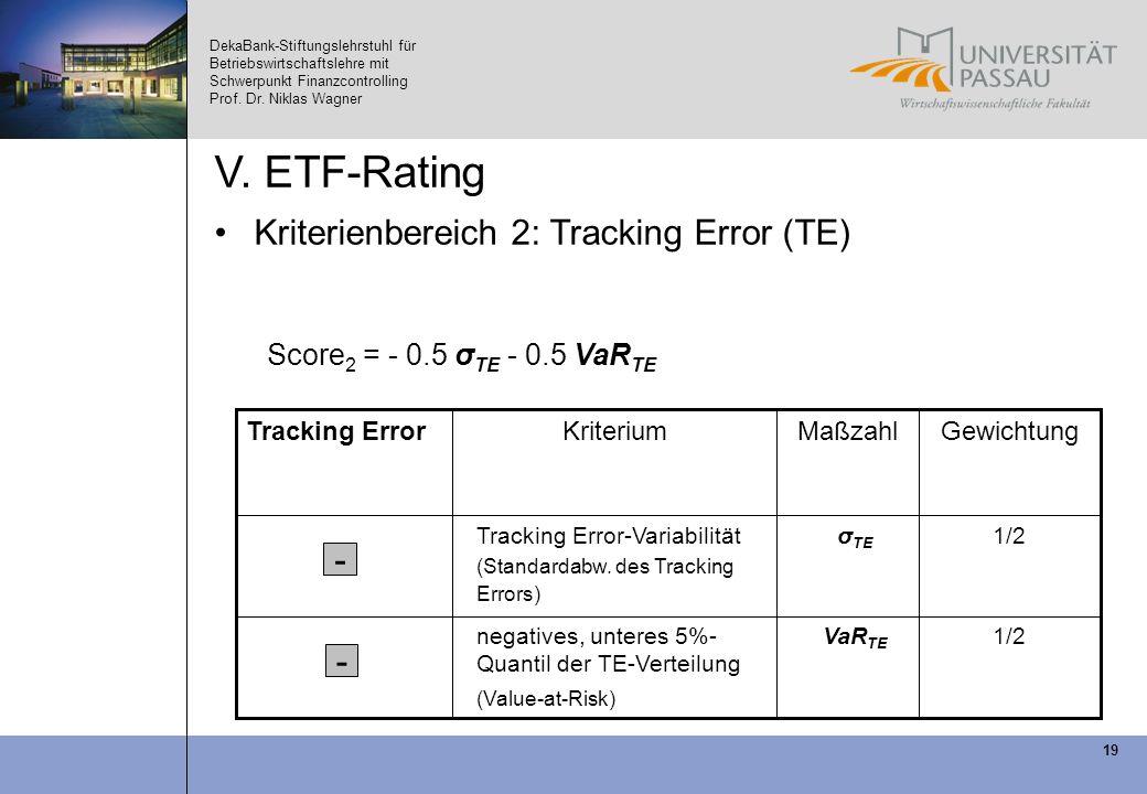 DekaBank-Stiftungslehrstuhl für Betriebswirtschaftslehre mit Schwerpunkt Finanzcontrolling Prof. Dr. Niklas Wagner 19 V. ETF-Rating Kriterienbereich 2