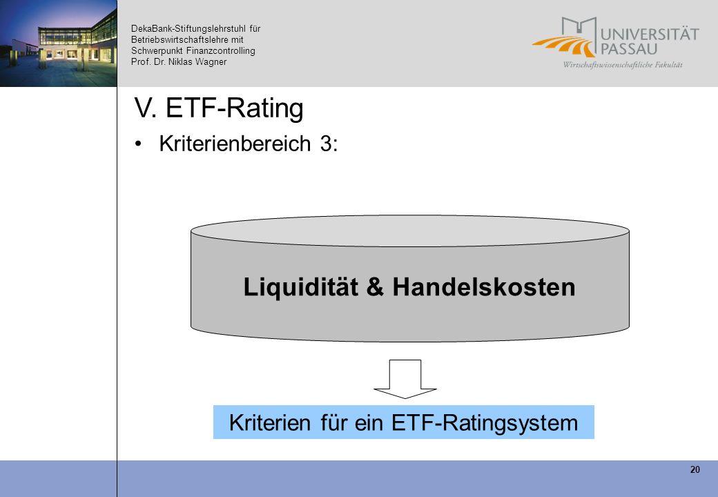 DekaBank-Stiftungslehrstuhl für Betriebswirtschaftslehre mit Schwerpunkt Finanzcontrolling Prof. Dr. Niklas Wagner 20 V. ETF-Rating Kriterienbereich 3