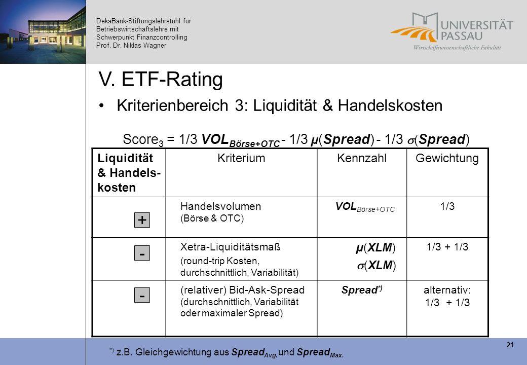 DekaBank-Stiftungslehrstuhl für Betriebswirtschaftslehre mit Schwerpunkt Finanzcontrolling Prof. Dr. Niklas Wagner 21 V. ETF-Rating Kriterienbereich 3