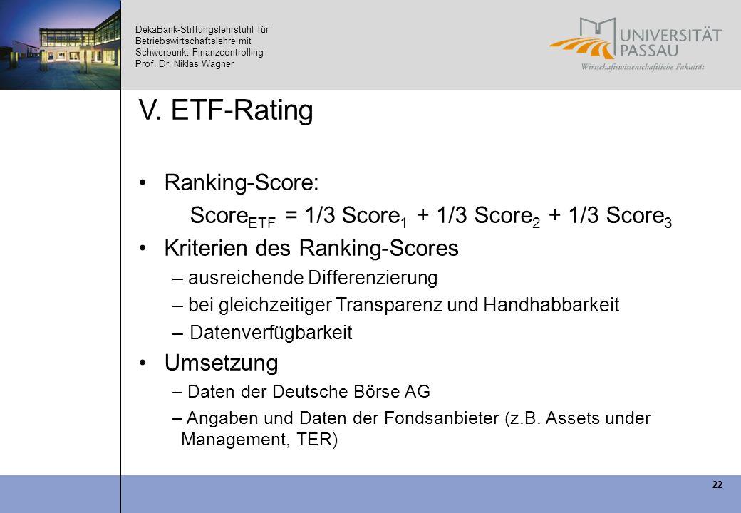 DekaBank-Stiftungslehrstuhl für Betriebswirtschaftslehre mit Schwerpunkt Finanzcontrolling Prof. Dr. Niklas Wagner 22 V. ETF-Rating Ranking-Score: Sco