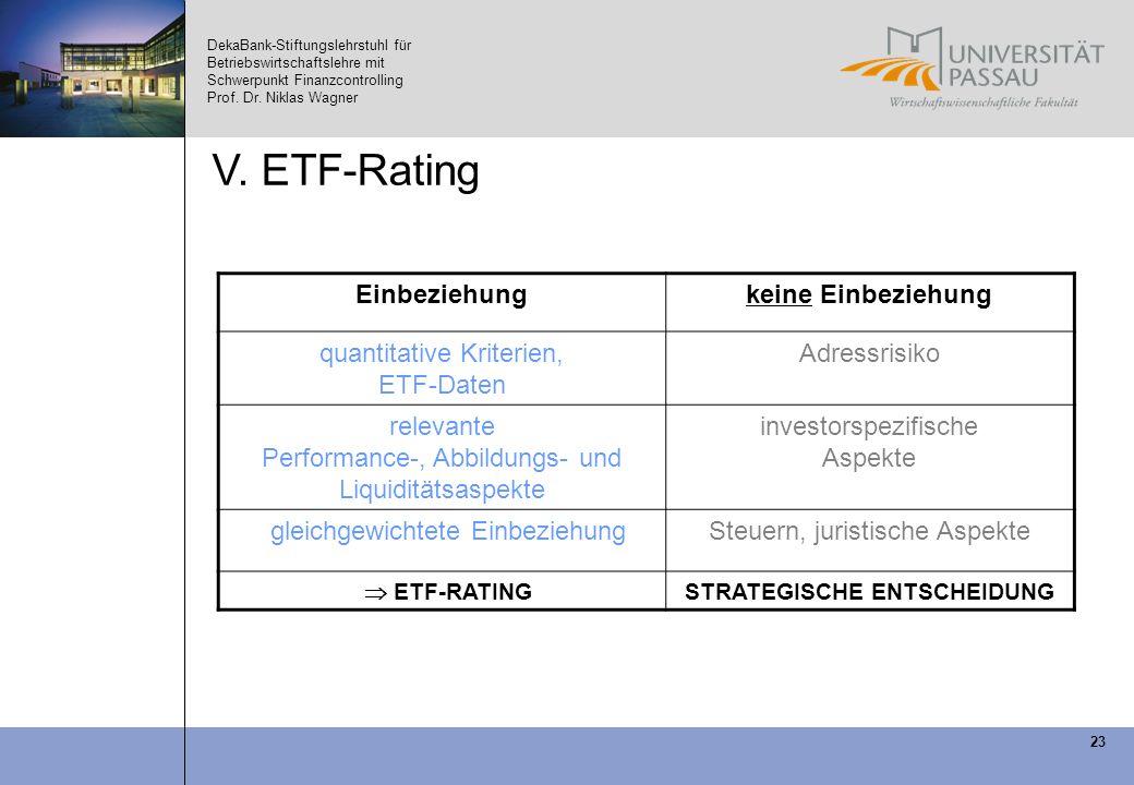 DekaBank-Stiftungslehrstuhl für Betriebswirtschaftslehre mit Schwerpunkt Finanzcontrolling Prof. Dr. Niklas Wagner 23 V. ETF-Rating Einbeziehungkeine