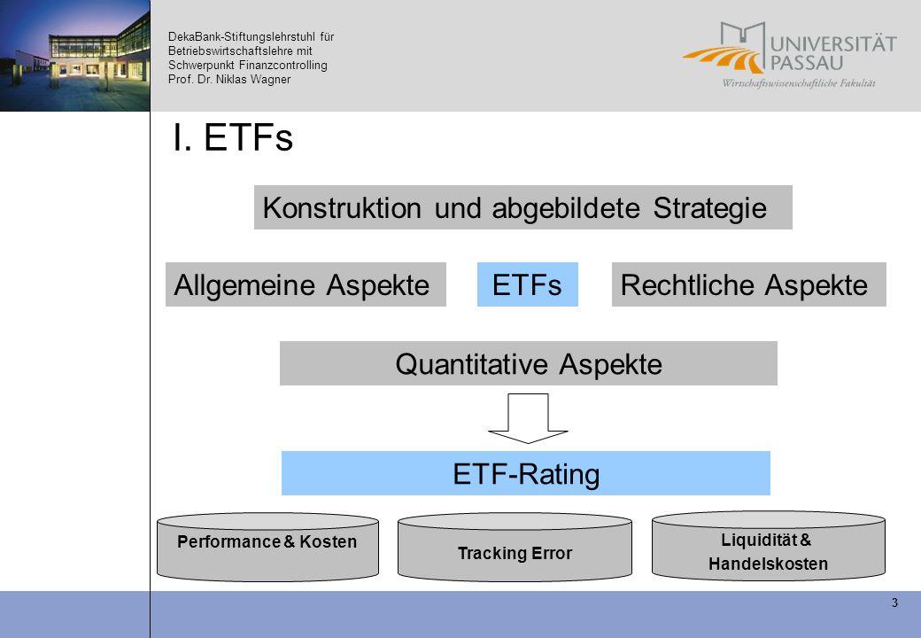 DekaBank-Stiftungslehrstuhl für Betriebswirtschaftslehre mit Schwerpunkt Finanzcontrolling Prof. Dr. Niklas Wagner 3 I. ETFs Allgemeine Aspekte Konstr