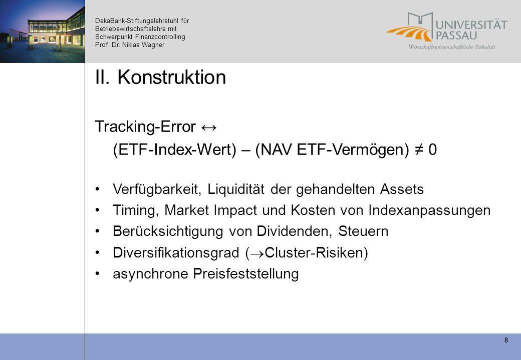 DekaBank-Stiftungslehrstuhl für Betriebswirtschaftslehre mit Schwerpunkt Finanzcontrolling Prof. Dr. Niklas Wagner 8 II. Konstruktion Tracking-Error (