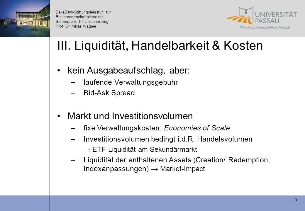 DekaBank-Stiftungslehrstuhl für Betriebswirtschaftslehre mit Schwerpunkt Finanzcontrolling Prof. Dr. Niklas Wagner 9 III. Liquidität, Handelbarkeit &