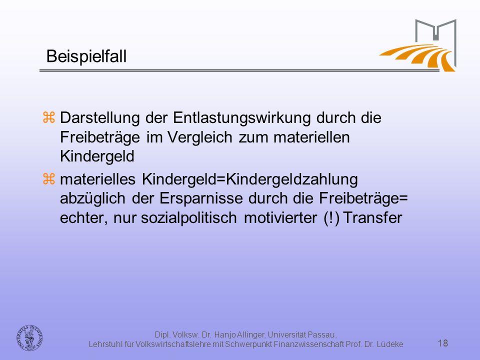 Dipl. Volksw. Dr. Hanjo Allinger, Universität Passau, Lehrstuhl für Volkswirtschaftslehre mit Schwerpunkt Finanzwissenschaft Prof. Dr. Lüdeke 18 Beisp