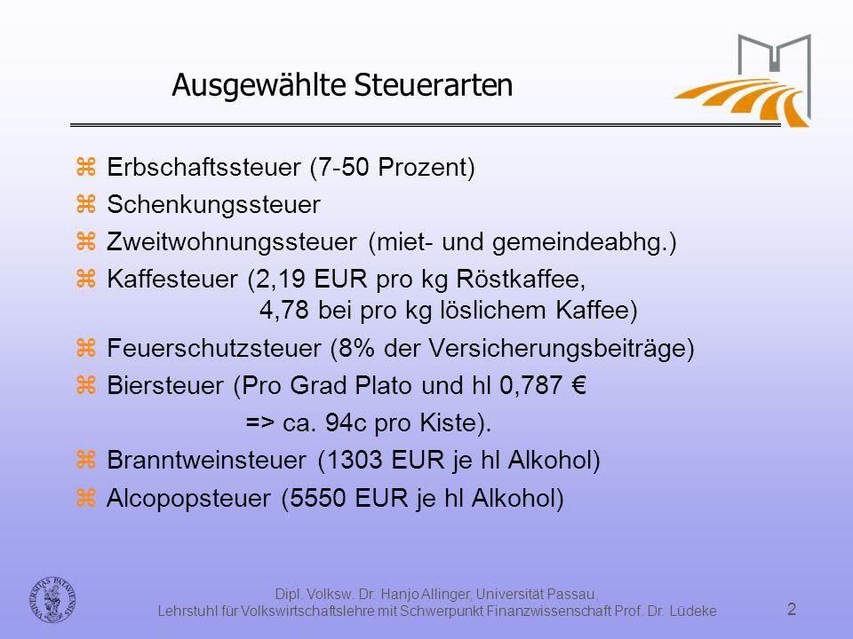 Dipl. Volksw. Dr. Hanjo Allinger, Universität Passau, Lehrstuhl für Volkswirtschaftslehre mit Schwerpunkt Finanzwissenschaft Prof. Dr. Lüdeke 2 Ausgew