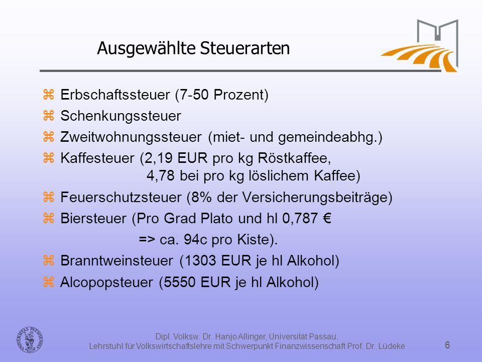 Dipl. Volksw. Dr. Hanjo Allinger, Universität Passau, Lehrstuhl für Volkswirtschaftslehre mit Schwerpunkt Finanzwissenschaft Prof. Dr. Lüdeke 6 Ausgew