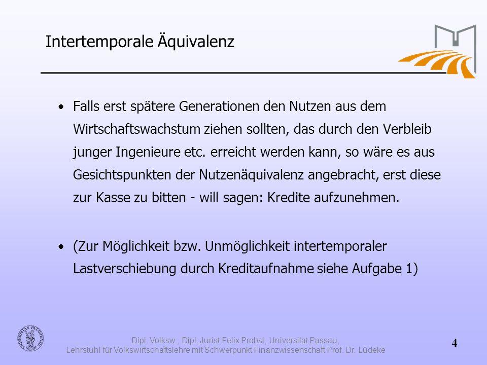 Dipl.Volksw., Dipl.