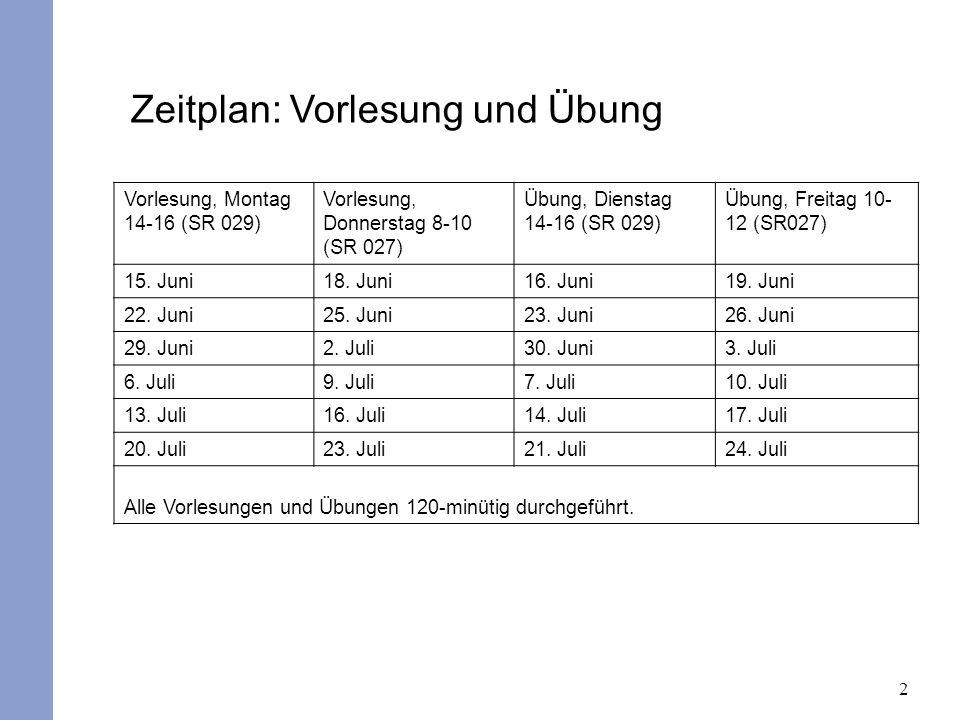 2 Zeitplan: Vorlesung und Übung Vorlesung, Montag 14-16 (SR 029) Vorlesung, Donnerstag 8-10 (SR 027) Übung, Dienstag 14-16 (SR 029) Übung, Freitag 10-