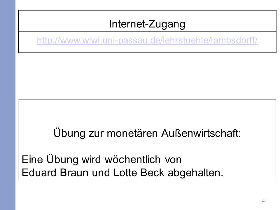4 Internet-Zugang http://www.wiwi.uni-passau.de/lehrstuehle/lambsdorff/ Übung zur monetären Außenwirtschaft: Eine Übung wird wöchentlich von Eduard Braun und Lotte Beck abgehalten.
