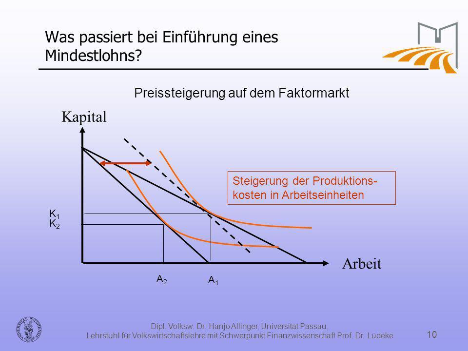 Dipl. Volksw. Dr. Hanjo Allinger, Universität Passau, Lehrstuhl für Volkswirtschaftslehre mit Schwerpunkt Finanzwissenschaft Prof. Dr. Lüdeke 10 Was p