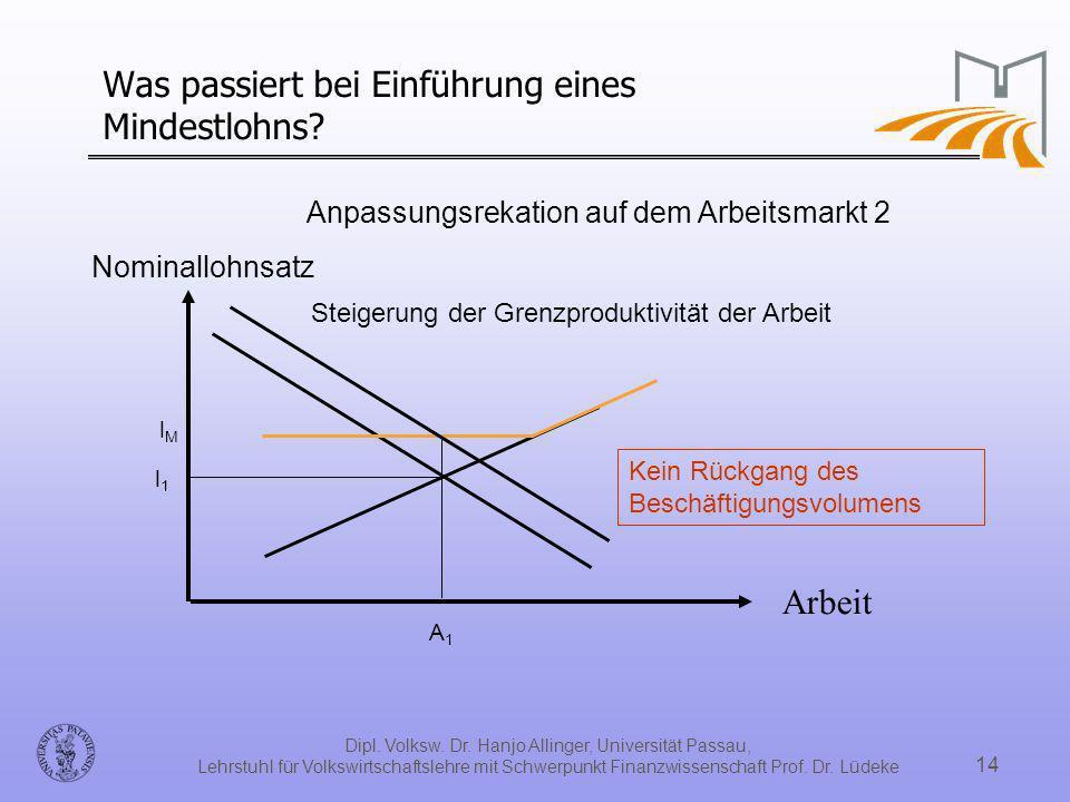 Dipl. Volksw. Dr. Hanjo Allinger, Universität Passau, Lehrstuhl für Volkswirtschaftslehre mit Schwerpunkt Finanzwissenschaft Prof. Dr. Lüdeke 14 Was p