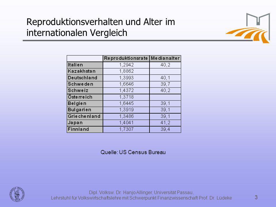 Dipl. Volksw. Dr. Hanjo Allinger, Universität Passau, Lehrstuhl für Volkswirtschaftslehre mit Schwerpunkt Finanzwissenschaft Prof. Dr. Lüdeke 3 Reprod