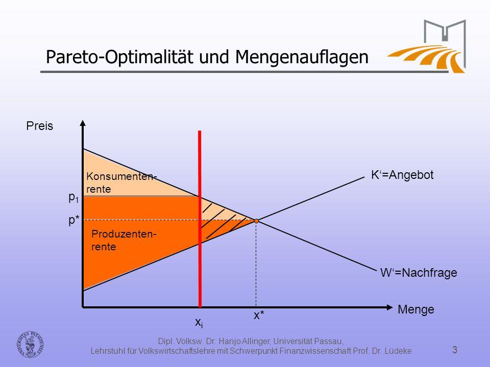 Dipl. Volksw. Dr. Hanjo Allinger, Universität Passau, Lehrstuhl für Volkswirtschaftslehre mit Schwerpunkt Finanzwissenschaft Prof. Dr. Lüdeke 3 Pareto