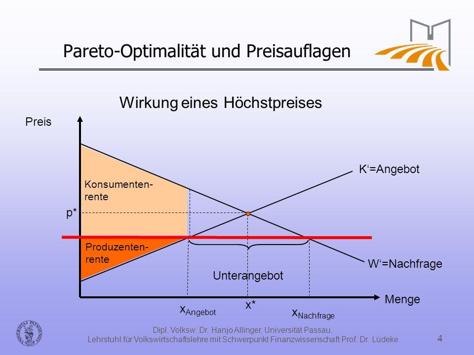 Dipl. Volksw. Dr. Hanjo Allinger, Universität Passau, Lehrstuhl für Volkswirtschaftslehre mit Schwerpunkt Finanzwissenschaft Prof. Dr. Lüdeke 4 Pareto
