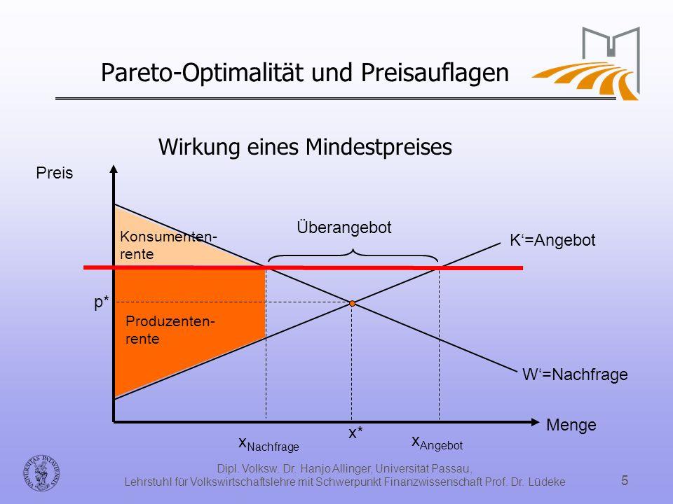 Dipl. Volksw. Dr. Hanjo Allinger, Universität Passau, Lehrstuhl für Volkswirtschaftslehre mit Schwerpunkt Finanzwissenschaft Prof. Dr. Lüdeke 5 Pareto