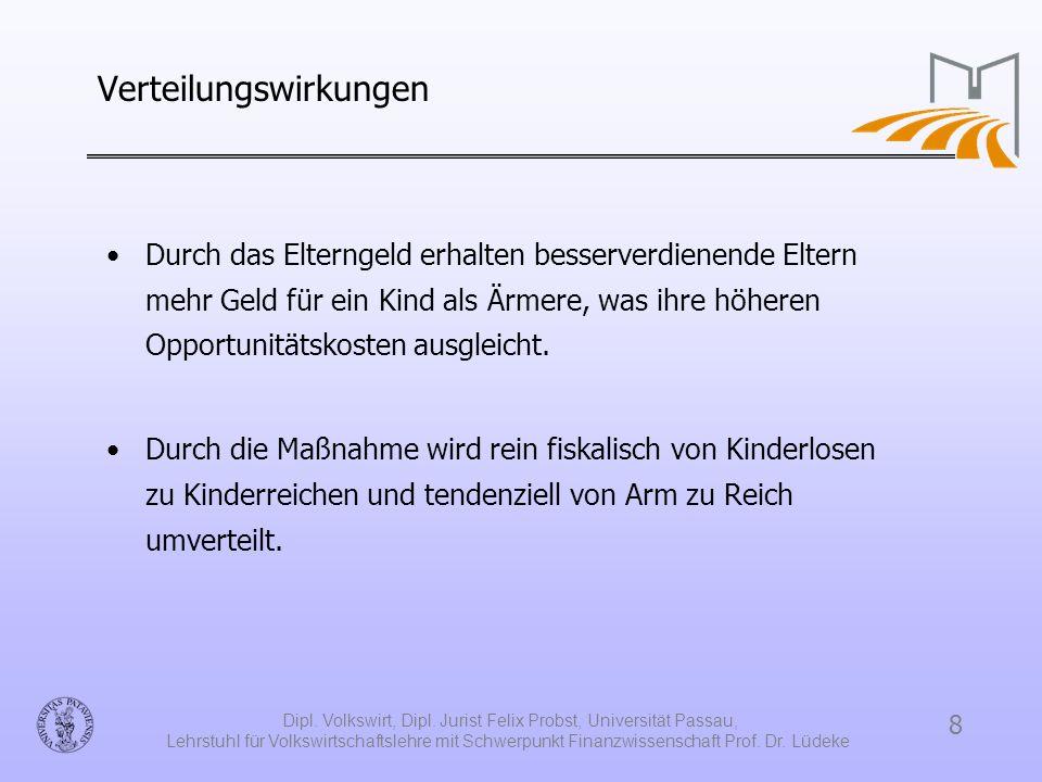 8 Dipl. Volkswirt, Dipl. Jurist Felix Probst, Universität Passau, Lehrstuhl für Volkswirtschaftslehre mit Schwerpunkt Finanzwissenschaft Prof. Dr. Lüd