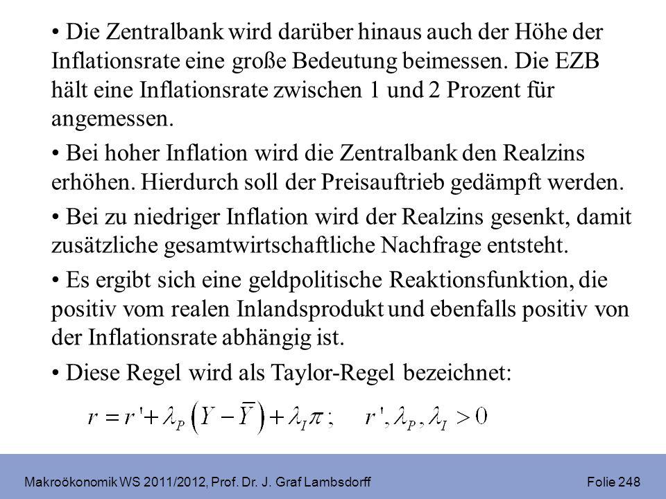 Makroökonomik WS 2011/2012, Prof. Dr. J. Graf Lambsdorff Folie 248 Die Zentralbank wird darüber hinaus auch der Höhe der Inflationsrate eine große Bed
