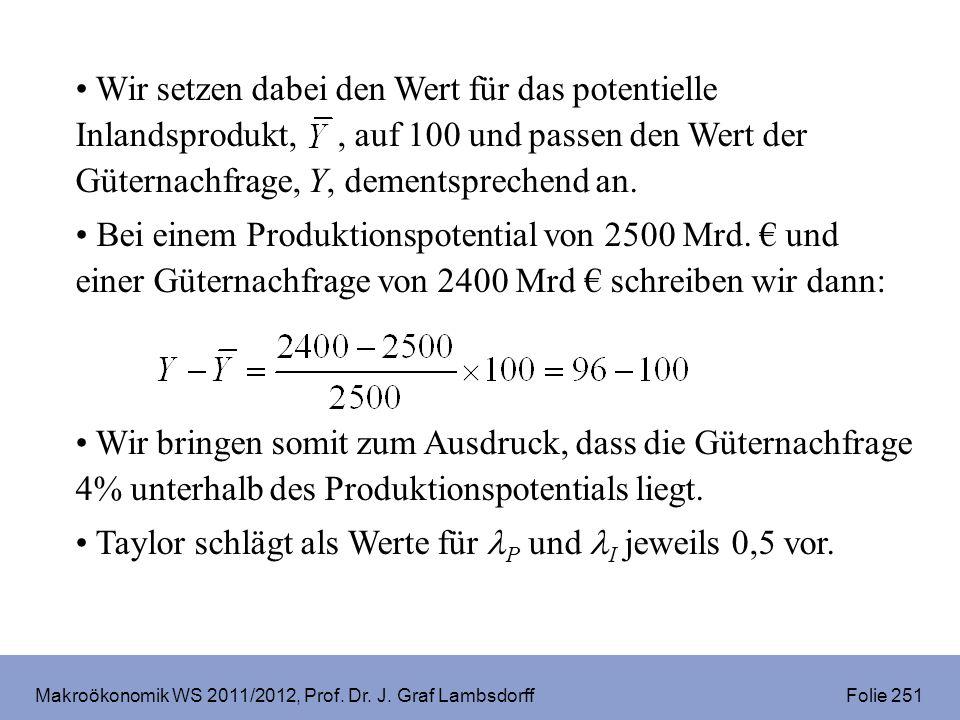 Makroökonomik WS 2011/2012, Prof. Dr. J. Graf Lambsdorff Folie 251 Wir setzen dabei den Wert für das potentielle Inlandsprodukt,, auf 100 und passen d
