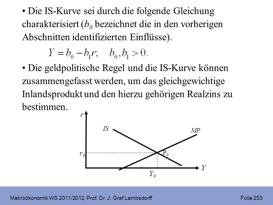 Makroökonomik WS 2011/2012, Prof. Dr. J. Graf Lambsdorff Folie 253 Die IS-Kurve sei durch die folgende Gleichung charakterisiert (b 0 bezeichnet die i
