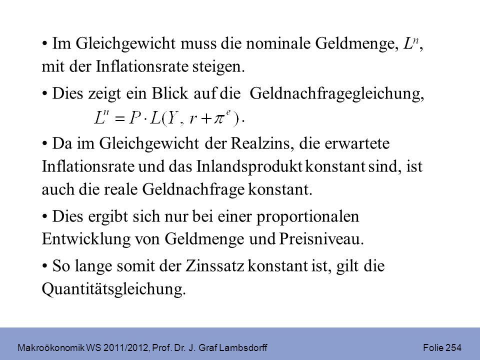 Makroökonomik WS 2011/2012, Prof. Dr. J. Graf Lambsdorff Folie 254 Im Gleichgewicht muss die nominale Geldmenge, L n, mit der Inflationsrate steigen.
