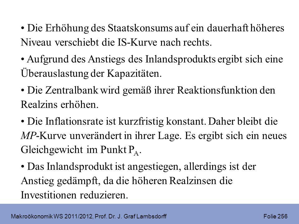 Makroökonomik WS 2011/2012, Prof. Dr. J. Graf Lambsdorff Folie 256 Die Erhöhung des Staatskonsums auf ein dauerhaft höheres Niveau verschiebt die IS-K