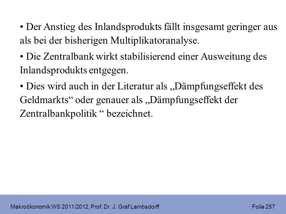 Makroökonomik WS 2011/2012, Prof. Dr. J. Graf Lambsdorff Folie 257 Der Anstieg des Inlandsprodukts fällt insgesamt geringer aus als bei der bisherigen