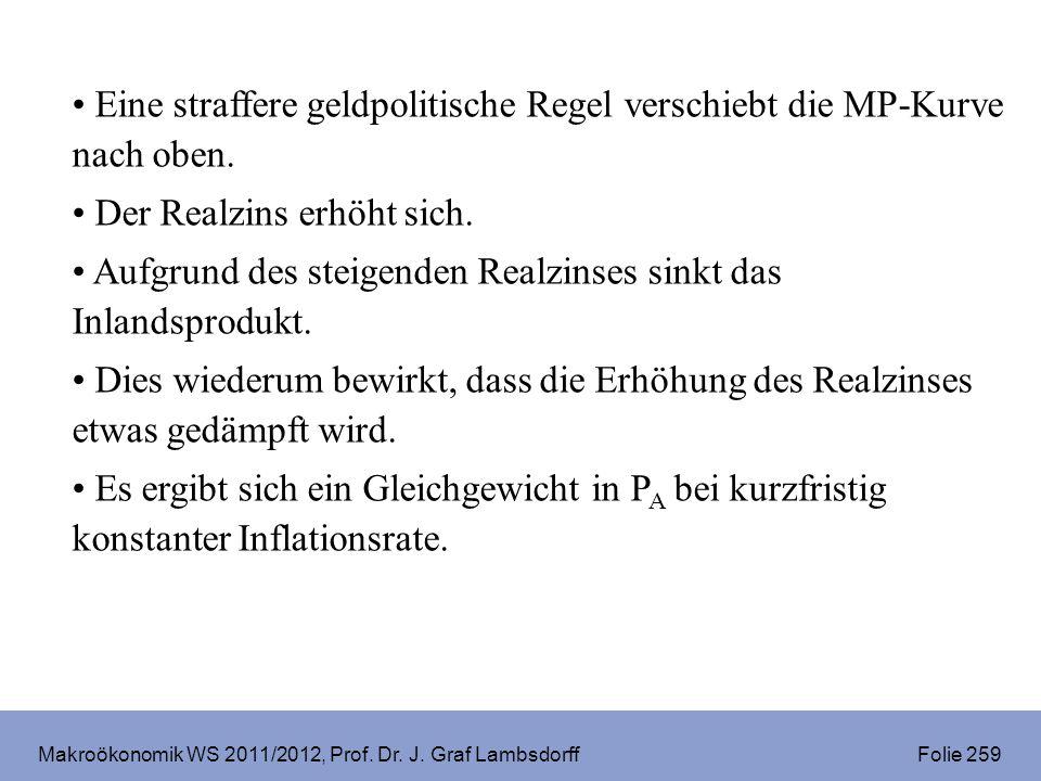 Makroökonomik WS 2011/2012, Prof. Dr. J. Graf Lambsdorff Folie 259 Eine straffere geldpolitische Regel verschiebt die MP-Kurve nach oben. Der Realzins