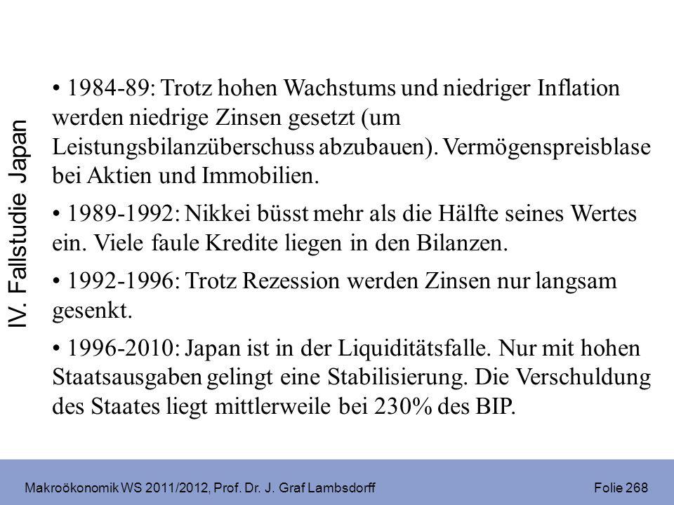 Makroökonomik WS 2011/2012, Prof. Dr. J. Graf Lambsdorff Folie 268 1984-89: Trotz hohen Wachstums und niedriger Inflation werden niedrige Zinsen geset