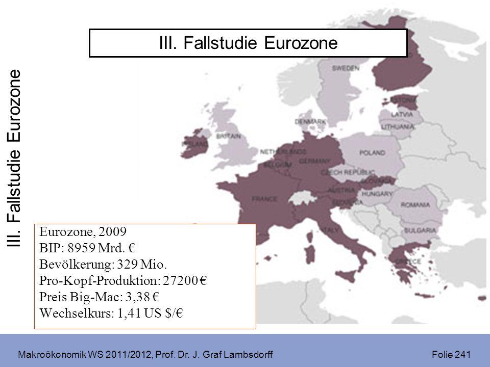 Makroökonomik WS 2011/2012, Prof. Dr. J. Graf Lambsdorff Folie 241 III. Fallstudie Eurozone Eurozone, 2009 BIP: 8959 Mrd. Bevölkerung: 329 Mio. Pro-Ko