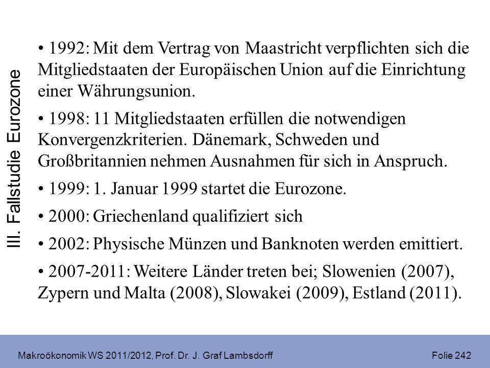 Makroökonomik WS 2011/2012, Prof. Dr. J. Graf Lambsdorff Folie 242 1992: Mit dem Vertrag von Maastricht verpflichten sich die Mitgliedstaaten der Euro