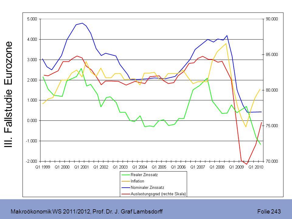 Makroökonomik WS 2011/2012, Prof. Dr. J. Graf Lambsdorff Folie 243 III. Fallstudie Eurozone