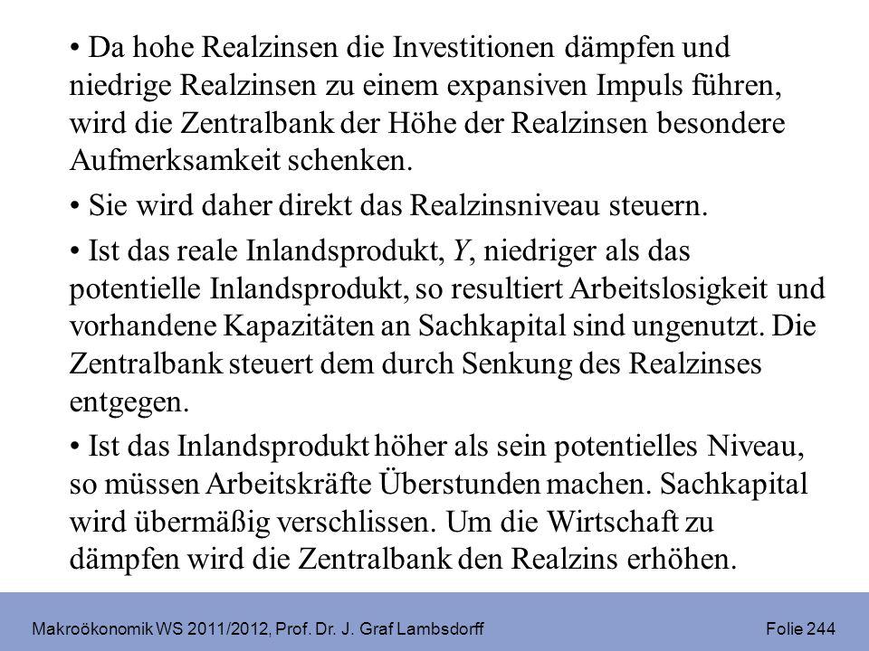 Makroökonomik WS 2011/2012, Prof. Dr. J. Graf Lambsdorff Folie 244 Da hohe Realzinsen die Investitionen dämpfen und niedrige Realzinsen zu einem expan