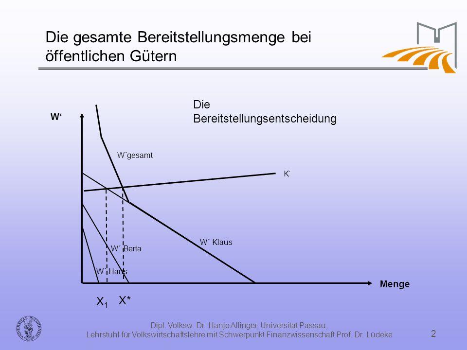 Dipl. Volksw. Dr. Hanjo Allinger, Universität Passau, Lehrstuhl für Volkswirtschaftslehre mit Schwerpunkt Finanzwissenschaft Prof. Dr. Lüdeke 2 Die ge