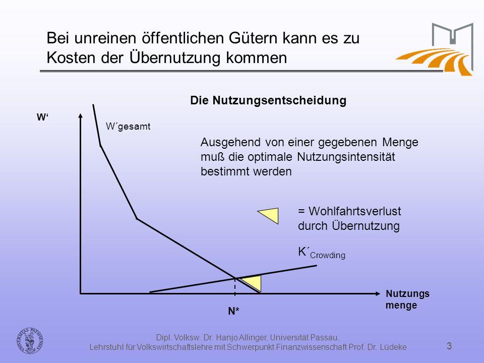 Dipl. Volksw. Dr. Hanjo Allinger, Universität Passau, Lehrstuhl für Volkswirtschaftslehre mit Schwerpunkt Finanzwissenschaft Prof. Dr. Lüdeke 3 Bei un