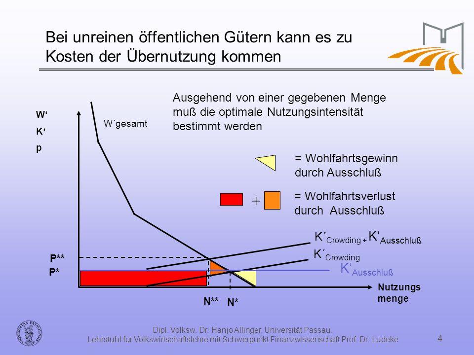 Dipl. Volksw. Dr. Hanjo Allinger, Universität Passau, Lehrstuhl für Volkswirtschaftslehre mit Schwerpunkt Finanzwissenschaft Prof. Dr. Lüdeke 4 Bei un