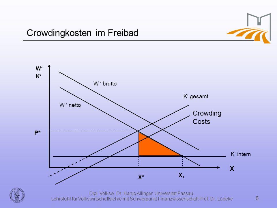 Dipl. Volksw. Dr. Hanjo Allinger, Universität Passau, Lehrstuhl für Volkswirtschaftslehre mit Schwerpunkt Finanzwissenschaft Prof. Dr. Lüdeke 5 Crowdi