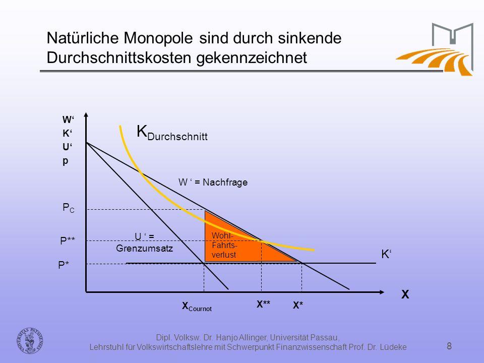 Dipl. Volksw. Dr. Hanjo Allinger, Universität Passau, Lehrstuhl für Volkswirtschaftslehre mit Schwerpunkt Finanzwissenschaft Prof. Dr. Lüdeke 8 Natürl