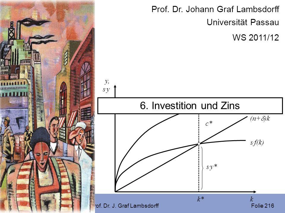 Makroökonomik WS 2011/2012, Prof. Dr. J. Graf Lambsdorff Folie 216 Prof. Dr. Johann Graf Lambsdorff Universität Passau WS 2011/12 f(k) k y, s. y s. f(