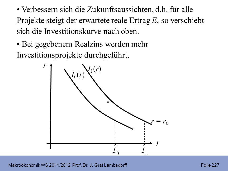 Makroökonomik WS 2011/2012, Prof. Dr. J. Graf Lambsdorff Folie 227 Verbessern sich die Zukunftsaussichten, d.h. für alle Projekte steigt der erwartete