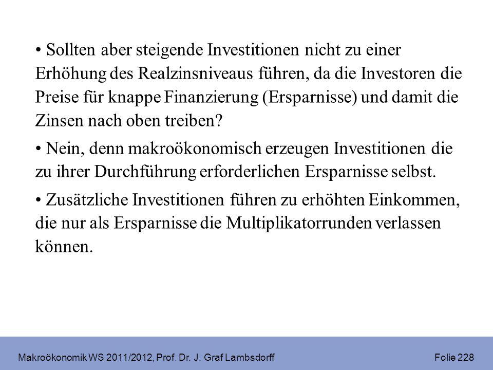 Makroökonomik WS 2011/2012, Prof. Dr. J. Graf Lambsdorff Folie 228 Sollten aber steigende Investitionen nicht zu einer Erhöhung des Realzinsniveaus fü