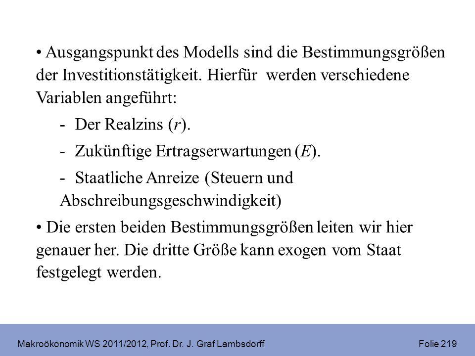 Makroökonomik WS 2011/2012, Prof. Dr. J. Graf Lambsdorff Folie 219 Ausgangspunkt des Modells sind die Bestimmungsgrößen der Investitionstätigkeit. Hie