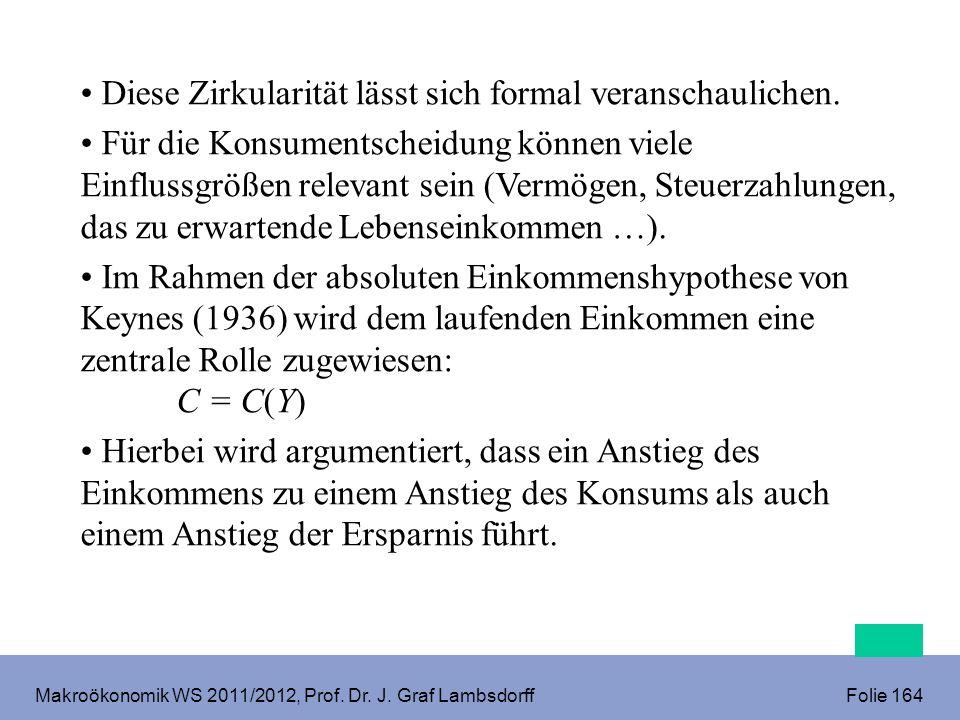 Makroökonomik WS 2011/2012, Prof. Dr. J. Graf Lambsdorff Folie 164 Diese Zirkularität lässt sich formal veranschaulichen. Für die Konsumentscheidung k