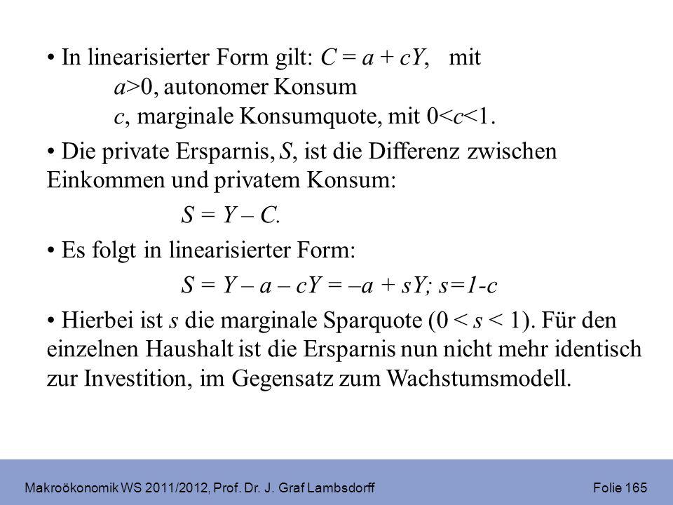 Makroökonomik WS 2011/2012, Prof. Dr. J. Graf Lambsdorff Folie 165 In linearisierter Form gilt: C = a + cY, mit a>0, autonomer Konsum c, marginale Kon