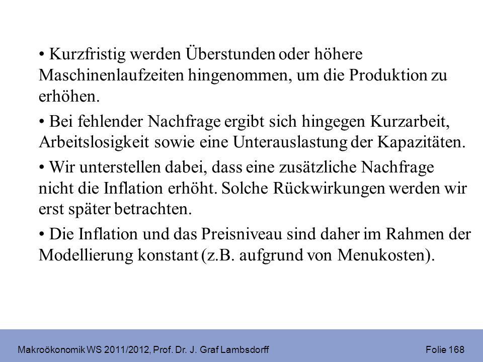 Makroökonomik WS 2011/2012, Prof. Dr. J. Graf Lambsdorff Folie 168 Kurzfristig werden Überstunden oder höhere Maschinenlaufzeiten hingenommen, um die