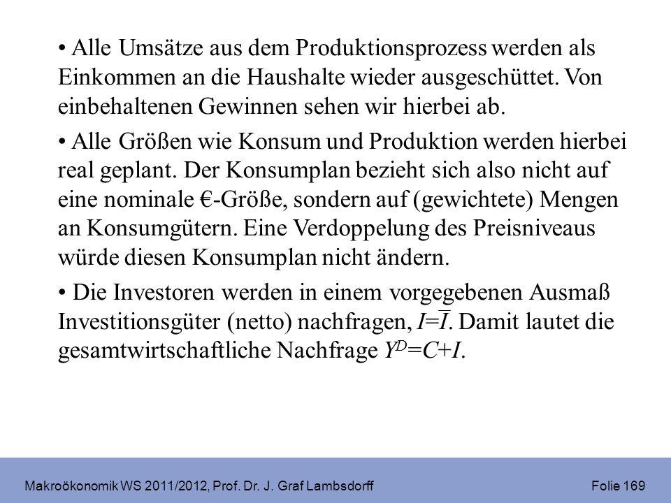 Makroökonomik WS 2011/2012, Prof. Dr. J. Graf Lambsdorff Folie 169 Alle Umsätze aus dem Produktionsprozess werden als Einkommen an die Haushalte wiede