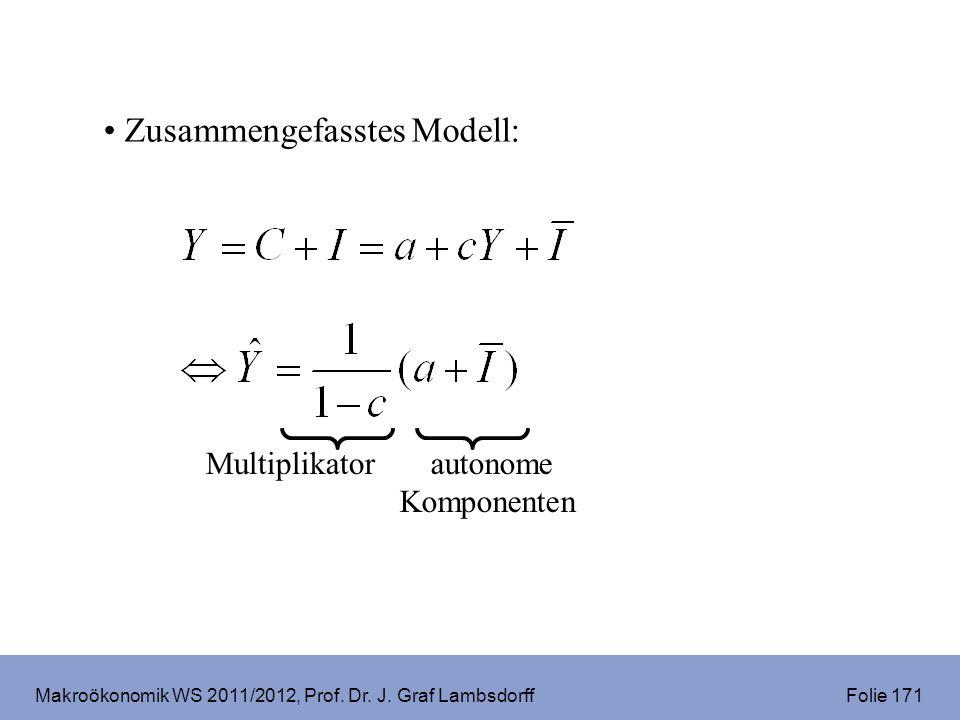Makroökonomik WS 2011/2012, Prof. Dr. J. Graf Lambsdorff Folie 171 Zusammengefasstes Modell: Multiplikator autonome Komponenten
