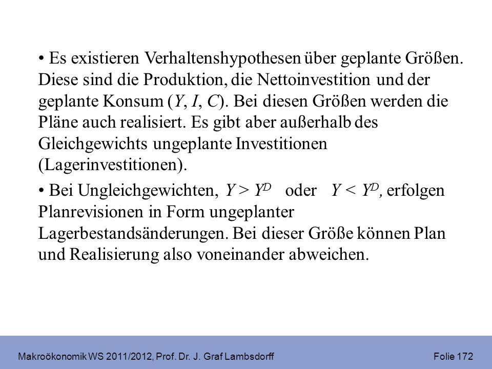 Makroökonomik WS 2011/2012, Prof. Dr. J. Graf Lambsdorff Folie 172 Es existieren Verhaltenshypothesen über geplante Größen. Diese sind die Produktion,
